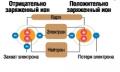 Кондиционеры с генератором кислорода