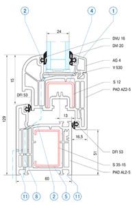 Система ПВХ провилей ARtec PAD для производства окон