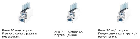 Система ПВХ профилей DIMEX: Контур 7.0