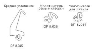 Особенности оконной системы ПВХ-профилей Di-fence