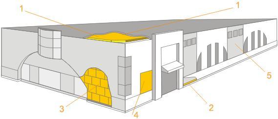 Применение теплоизоляционного материала Izovol (Изовол) в промышленном строительстве