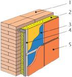 Вентилируемый фасад IZOVOL (В), IZOVOL(Ст)
