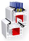Профильные системы для пластиковых окон КБЕ