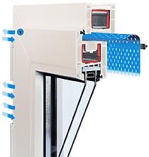 Система вентиляции REHAU