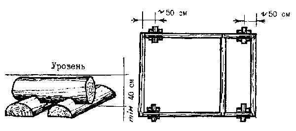 Подкладки под сруб и их установка