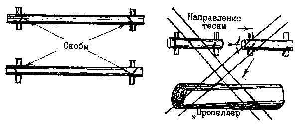 Закрепление бревна для стёсывания канта