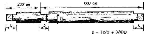 Разметка среднего болвана на прогонах