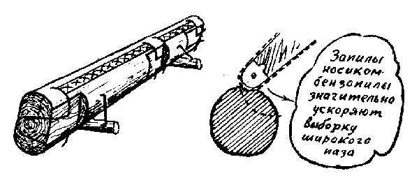 Выборка паза в брёвнах при строительстве сруба