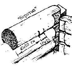 Разметка лузы под шкант на боковых поверхностях брёвен