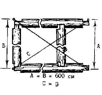 Корректировка размеров верхней части сруба