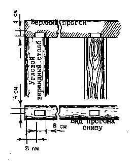 Изготовление луз под шипы верандных столбов сруба