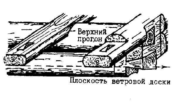 Разметка луз для стропил на подстропилинах при строительстве сруба