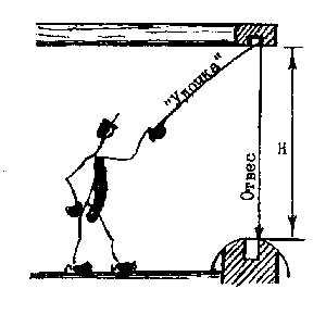 Разметка луз на нижних прогонах для установки угловых верандных столбов