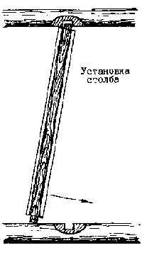 Установка верандного столба при строительстве сруба