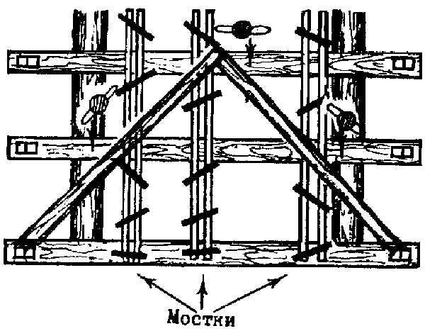 Cруб деревянного дома своими руками