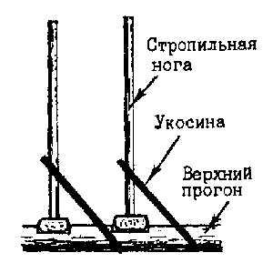 Временное крепление стропил укосинами к подстропилинам при строительстве сруба