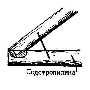 Крепление стропил к подстропилинам скобами при строительстве сруба