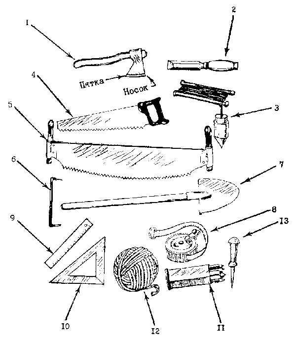 необходимые инструменты для изготовления сруба