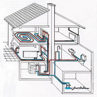 Советы по организации системы отопления в Вашем доме