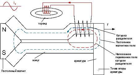 Реле разностного тока